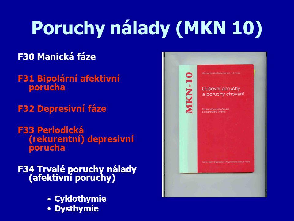 Poruchy nálady (MKN 10) F30 Manická fáze F31 Bipolární afektivní porucha F32 Depresivní fáze F33 Periodická (rekurentní) depresivní porucha F34 Trvalé poruchy nálady (afektivní poruchy) Cyklothymie Dysthymie