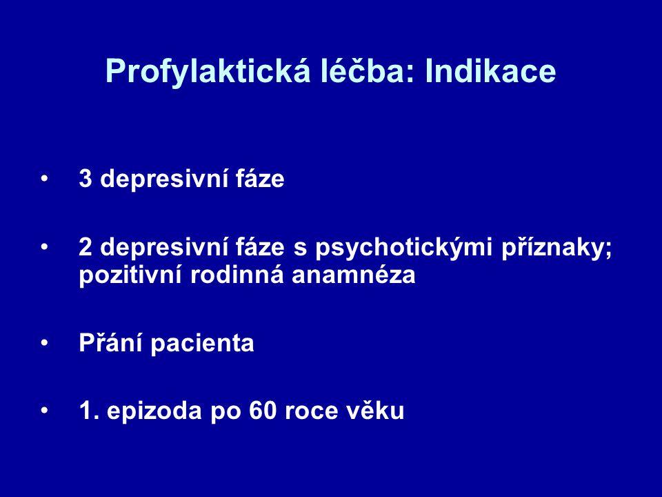 Profylaktická léčba: Indikace 3 depresivní fáze 2 depresivní fáze s psychotickými příznaky; pozitivní rodinná anamnéza Přání pacienta 1. epizoda po 60