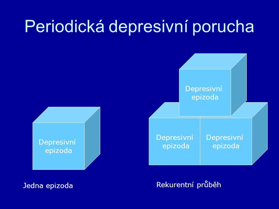 Léčba deprese Terapeutické možnost