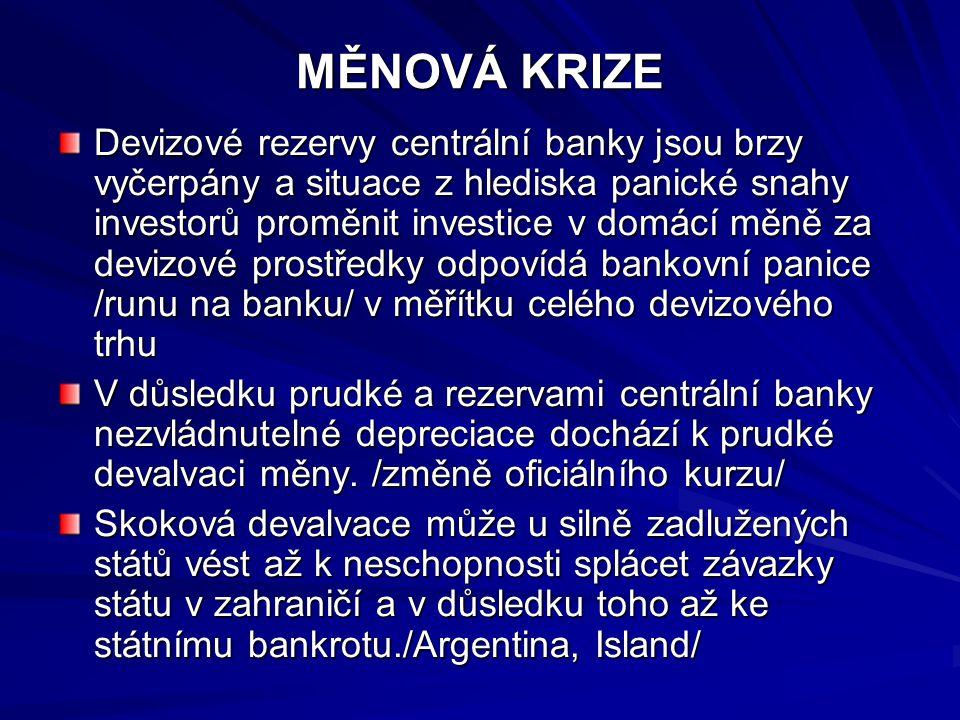 MĚNOVÁ KRIZE Devizové rezervy centrální banky jsou brzy vyčerpány a situace z hlediska panické snahy investorů proměnit investice v domácí měně za devizové prostředky odpovídá bankovní panice /runu na banku/ v měřítku celého devizového trhu V důsledku prudké a rezervami centrální banky nezvládnutelné depreciace dochází k prudké devalvaci měny.