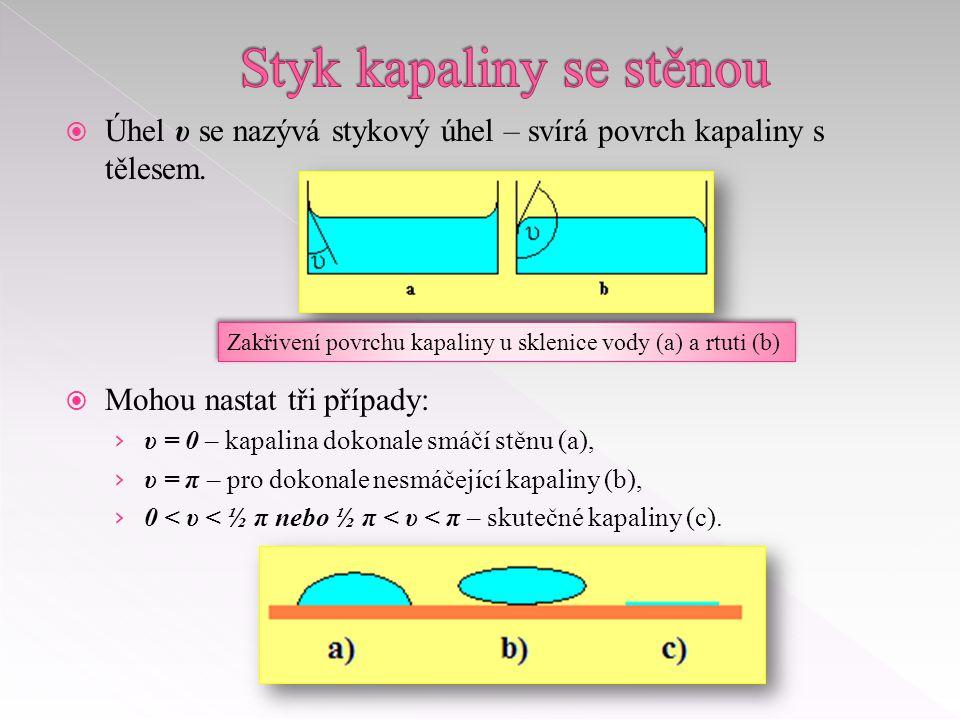  Úhel υ se nazývá stykový úhel – svírá povrch kapaliny s tělesem.  Mohou nastat tři případy: › υ = 0 – kapalina dokonale smáčí stěnu (a), › υ = π –