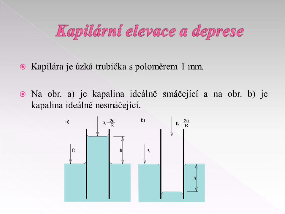  Kapilára je úzká trubička s poloměrem 1 mm.  Na obr. a) je kapalina ideálně smáčející a na obr. b) je kapalina ideálně nesmáčející.