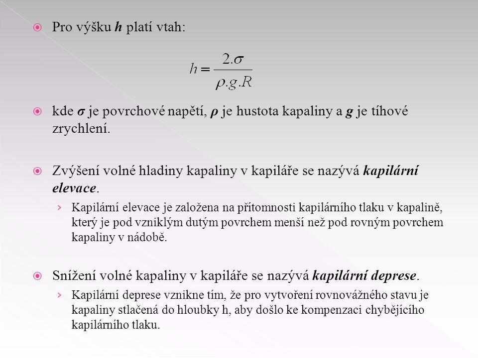  Oba jevy – kapilární depresi a elevaci, nazýváme jako kapilaritu.