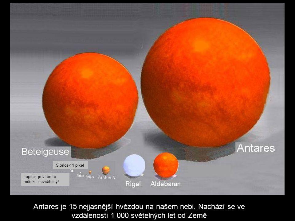 Słunce Sirius Arturo V tomto měřítku má Jupiter velikost 1 pixela, a Země není vůbec viditelná! Co je potom milimetr?