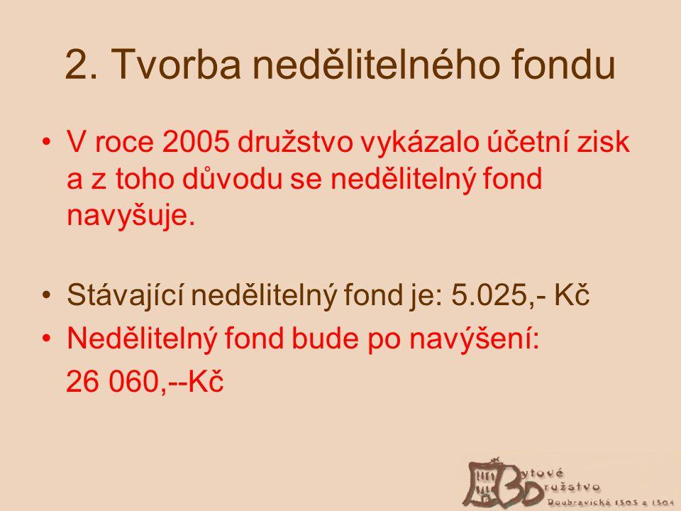 2. Tvorba nedělitelného fondu V roce 2005 družstvo vykázalo účetní zisk a z toho důvodu se nedělitelný fond navyšuje. Stávající nedělitelný fond je: 5