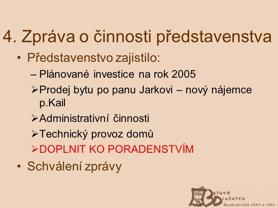 4. Zpráva o činnosti představenstva Představenstvo zajistilo: –Plánované investice na rok 2005  Prodej bytu po panu Jarkovi – nový nájemce p.Kail  A