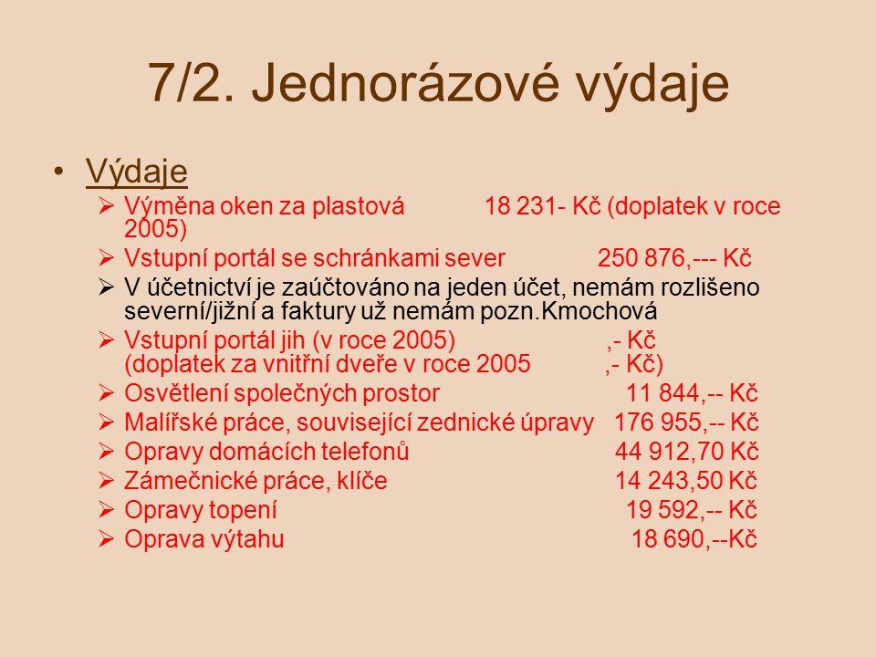 7/2. Jednorázové výdaje Výdaje  Výměna oken za plastová 18 231- Kč (doplatek v roce 2005)  Vstupní portál se schránkami sever 250 876,--- Kč  V úče