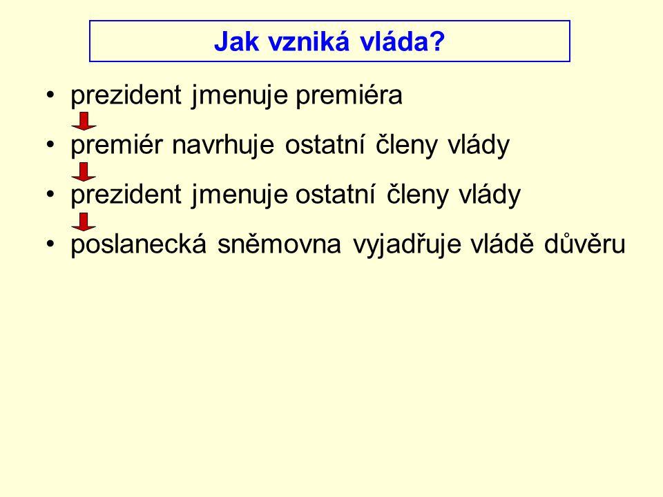 Jak vzniká vláda? prezident jmenuje premiéra premiér navrhuje ostatní členy vlády prezident jmenuje ostatní členy vlády poslanecká sněmovna vyjadřuje