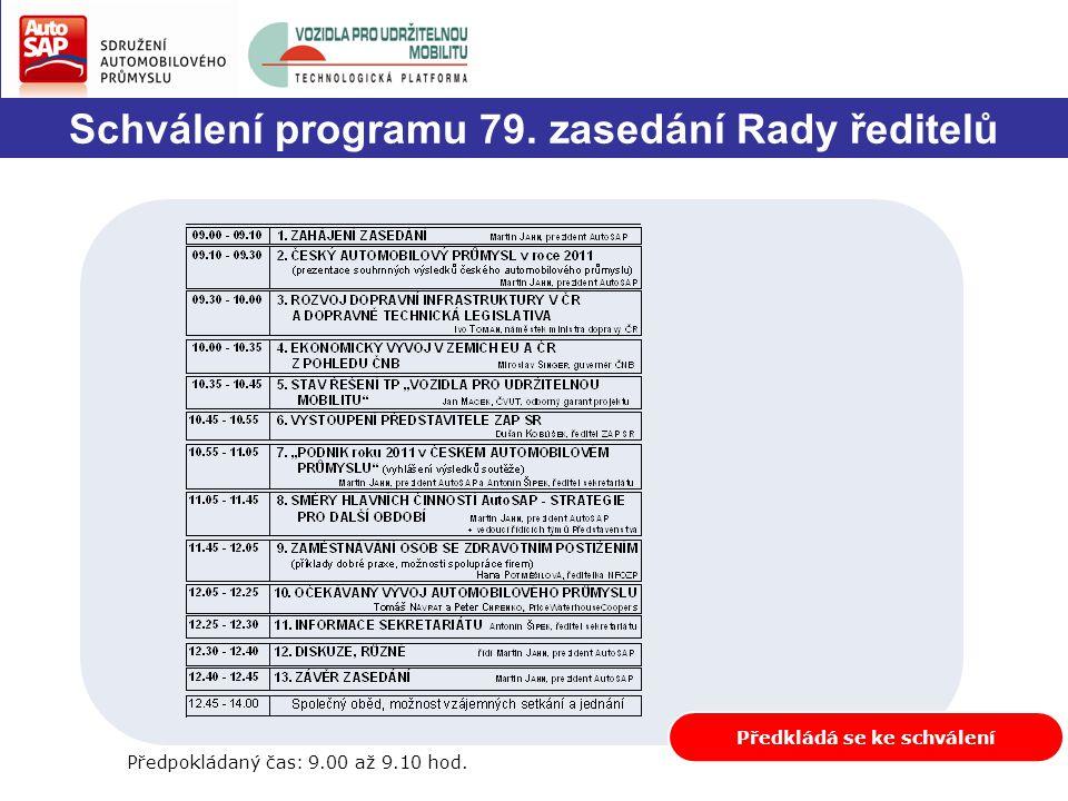 Předkládá se ke schválení Schválení programu 79. zasedání Rady ředitelů Předpokládaný čas: 9.00 až 9.10 hod.