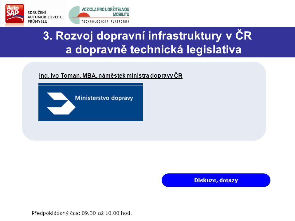 11.Informace sekretariátu /4 Dotazy. Předpokládaný čas: 12.25 až 12.35 hod.