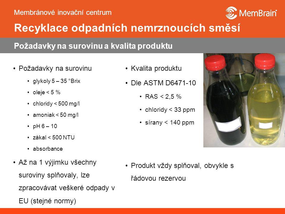Membránové inovační centrum Recyklace odpadních nemrznoucích směsí Požadavky na surovinu a kvalita produktu Požadavky na surovinu glykoly 5 – 35 °Brix oleje < 5 % chloridy < 500 mg/l amoniak < 50 mg/l pH 6 – 10 zákal < 500 NTU absorbance Až na 1 výjimku všechny suroviny splňovaly, lze zpracovávat veškeré odpady v EU (stejné normy) Kvalita produktu Dle ASTM D6471-10 RAS < 2,5 % chloridy < 33 ppm sírany < 140 ppm Produkt vždy splňoval, obvykle s řádovou rezervou