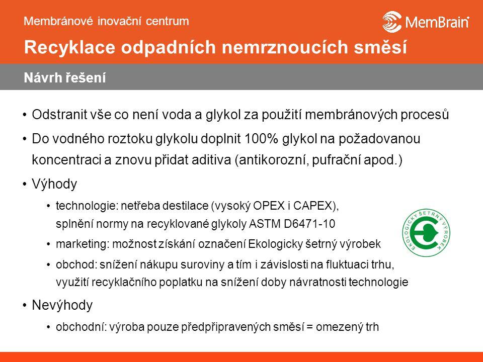 Membránové inovační centrum Recyklace odpadních nemrznoucích směsí Ekonomický přínos technologie Jednotka P2 2xEDR-X/100-0,8, A=18,88m 2 Poloautomat pro menší vsádkové provozy Ceny: 850 EUR/t MEG, 0 Kč recyklační poplatek, doprava odpadů na zpracování, standardní ceny energie, vody, chemikálií, odpadů a náhradních dílů Zpracování 2200 t/rok Návratnost 17 měsíců Bez optimalizací z velkých dodávek