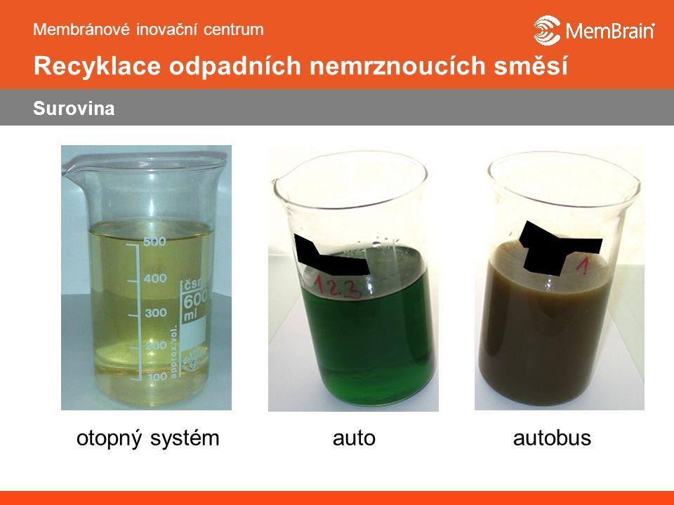 Membránové inovační centrum Recyklace odpadních nemrznoucích směsí Surovina otopný systém auto autobus