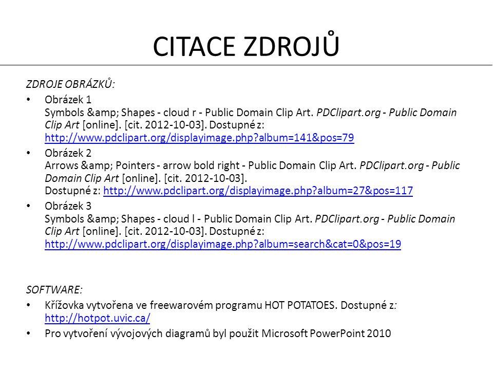 CITACE ZDROJŮ ZDROJE OBRÁZKŮ: Obrázek 1 Symbols & Shapes - cloud r - Public Domain Clip Art. PDClipart.org - Public Domain Clip Art [online]. [cit