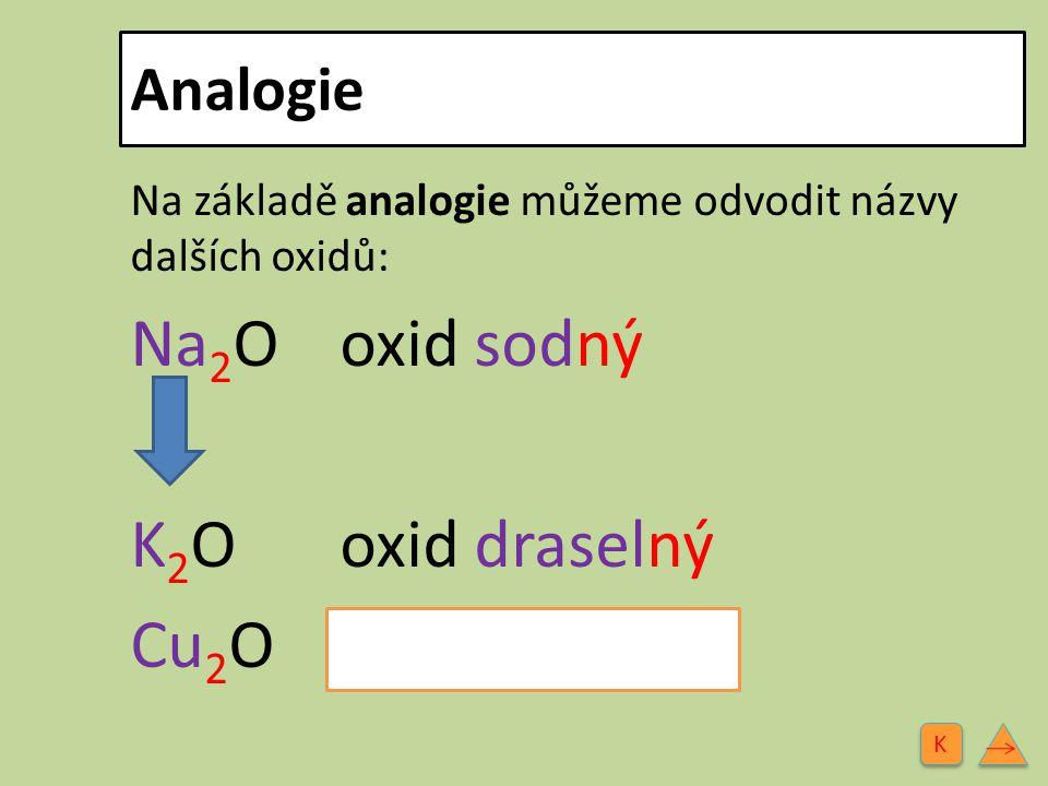 Analogie Na základě analogie můžeme odvodit názvy dalších oxidů: Na 2 Ooxid sodný K 2 Ooxid draselný Cu 2 Ooxid měďný K K