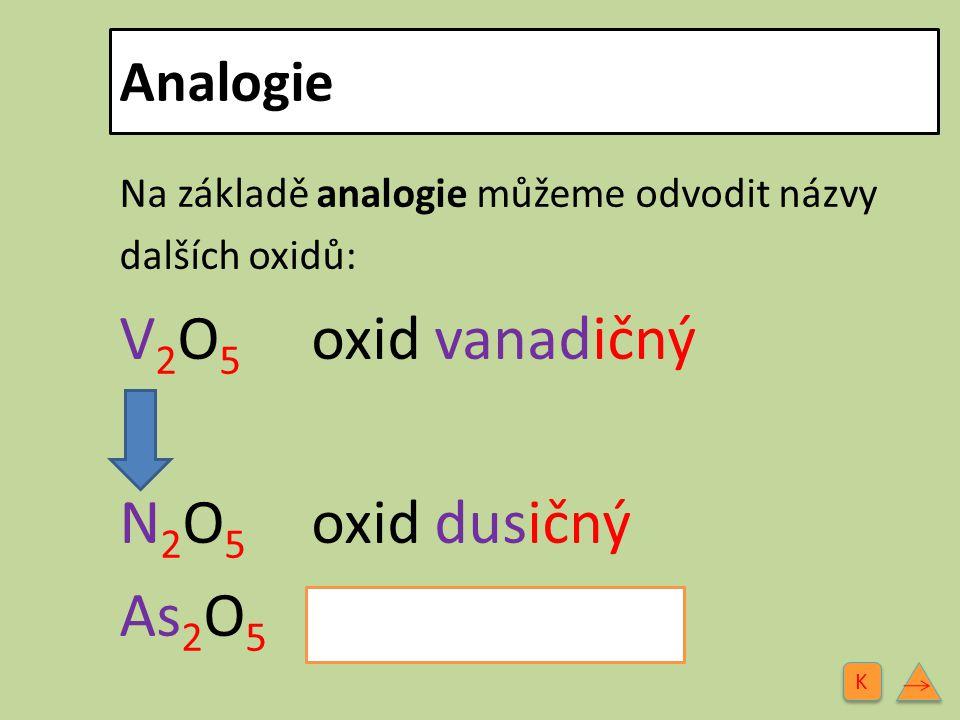 Analogie Na základě analogie můžeme odvodit názvy dalších oxidů: V2O5V2O5 oxid vanadičný N2O5N2O5 oxid dusičný As 2 O 5 oxid arseničný K K