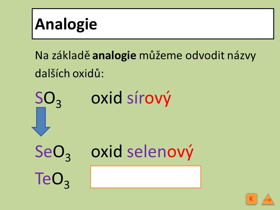 Analogie Na základě analogie můžeme odvodit názvy dalších oxidů: SO 3 oxid sírový SeO 3 oxid selenový TeO 3 oxid telurový K K