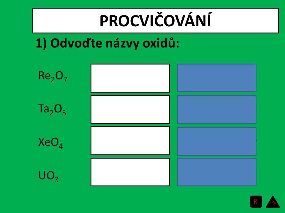 PROCVIČOVÁNÍ Re 2 O 7 Ta 2 O 5 XeO 4 UO 3 oxid rhenistý oxid tantaličný oxid xenoničelý oxid uranový 1) Odvoďte názvy oxidů: K
