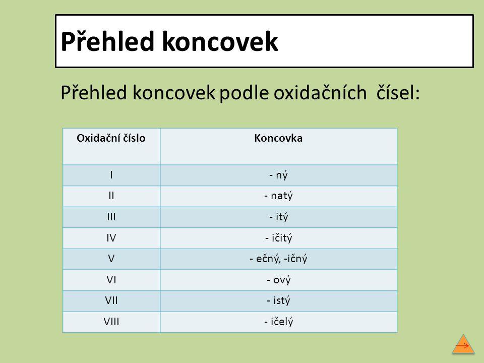 Přehled koncovek Přehled koncovek podle oxidačních čísel: Oxidační čísloKoncovka I- ný II- natý III- itý IV- ičitý V- ečný, -ičný VI- ový VII- istý VI