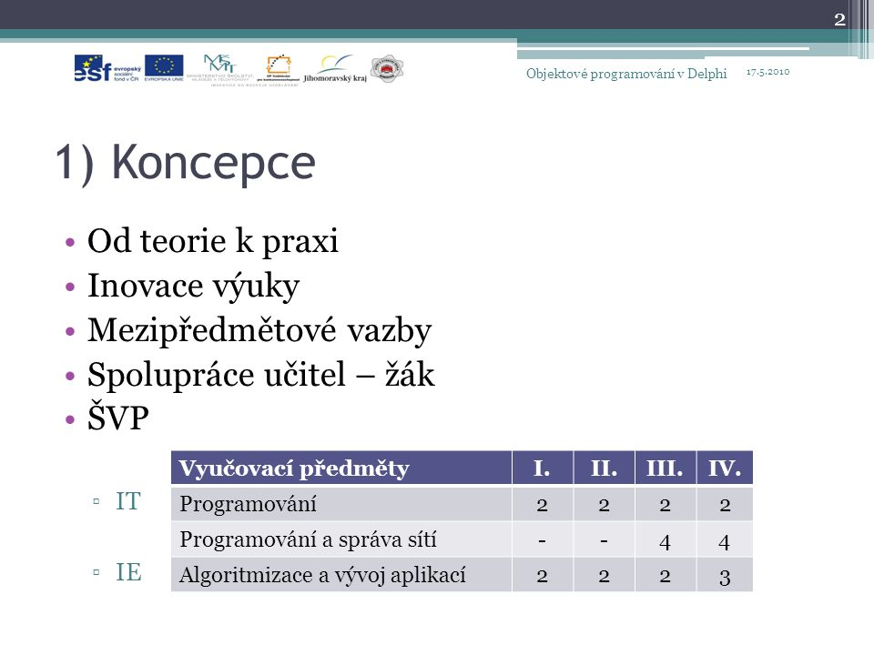 1) Koncepce Od teorie k praxi Inovace výuky Mezipředmětové vazby Spolupráce učitel – žák ŠVP ▫IT ▫IE 2 Objektové programování v Delphi 17.5.2010 Vyučovací předmětyI.II.III.IV.