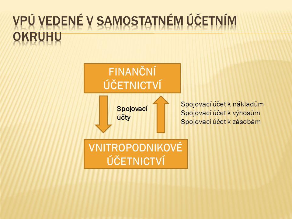 FINANČNÍ ÚČETNICTVÍ VNITROPODNIKOVÉ ÚČETNICTVÍ Spojovací účty Spojovací účet k nákladům Spojovací účet k výnosům Spojovací účet k zásobám