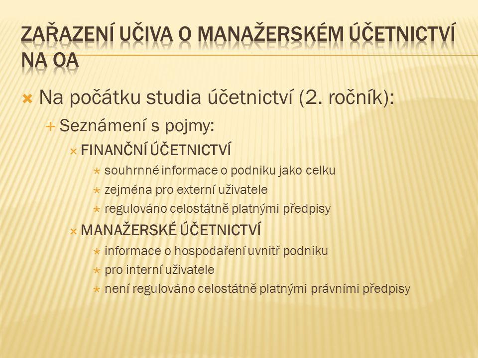  Na počátku studia účetnictví (2.