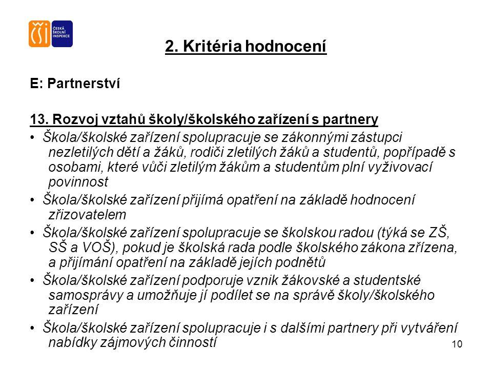 10 2. Kritéria hodnocení E: Partnerství 13. Rozvoj vztahů školy/školského zařízení s partnery Škola/školské zařízení spolupracuje se zákonnými zástupc