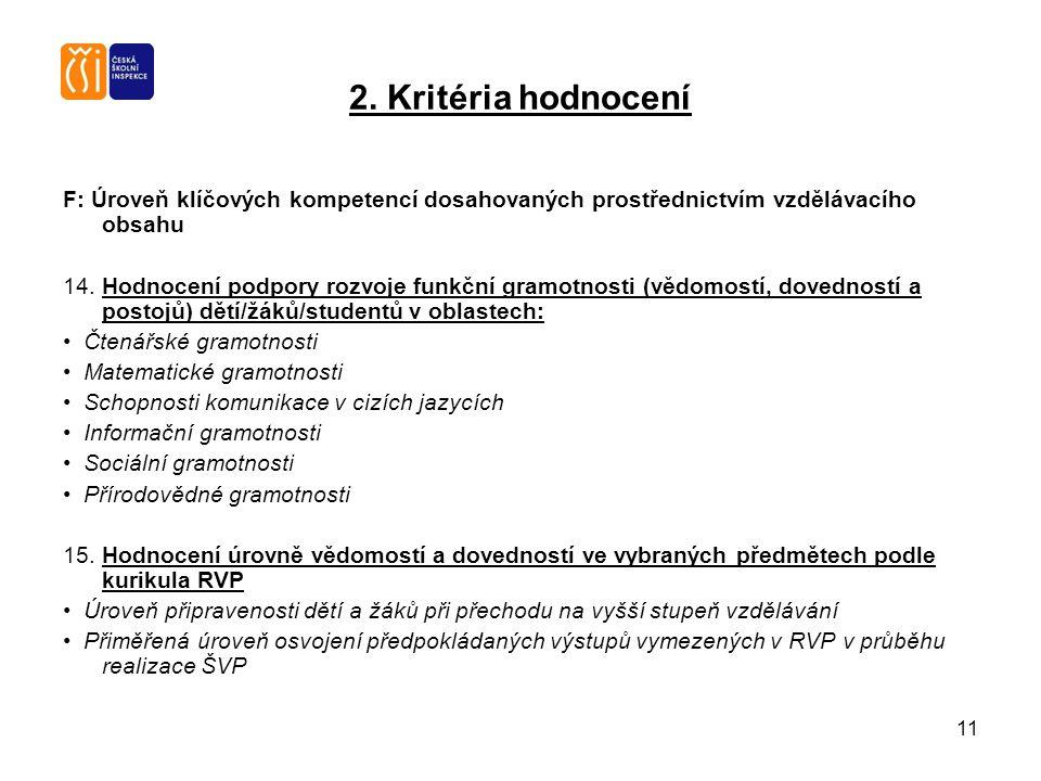 11 2. Kritéria hodnocení F: Úroveň klíčových kompetencí dosahovaných prostřednictvím vzdělávacího obsahu 14. Hodnocení podpory rozvoje funkční gramotn