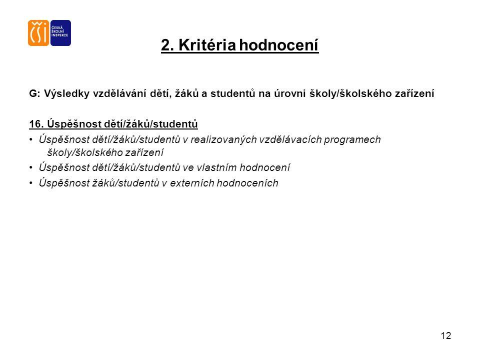 12 2. Kritéria hodnocení G: Výsledky vzdělávání dětí, žáků a studentů na úrovni školy/školského zařízení 16. Úspěšnost dětí/žáků/studentů Úspěšnost dě