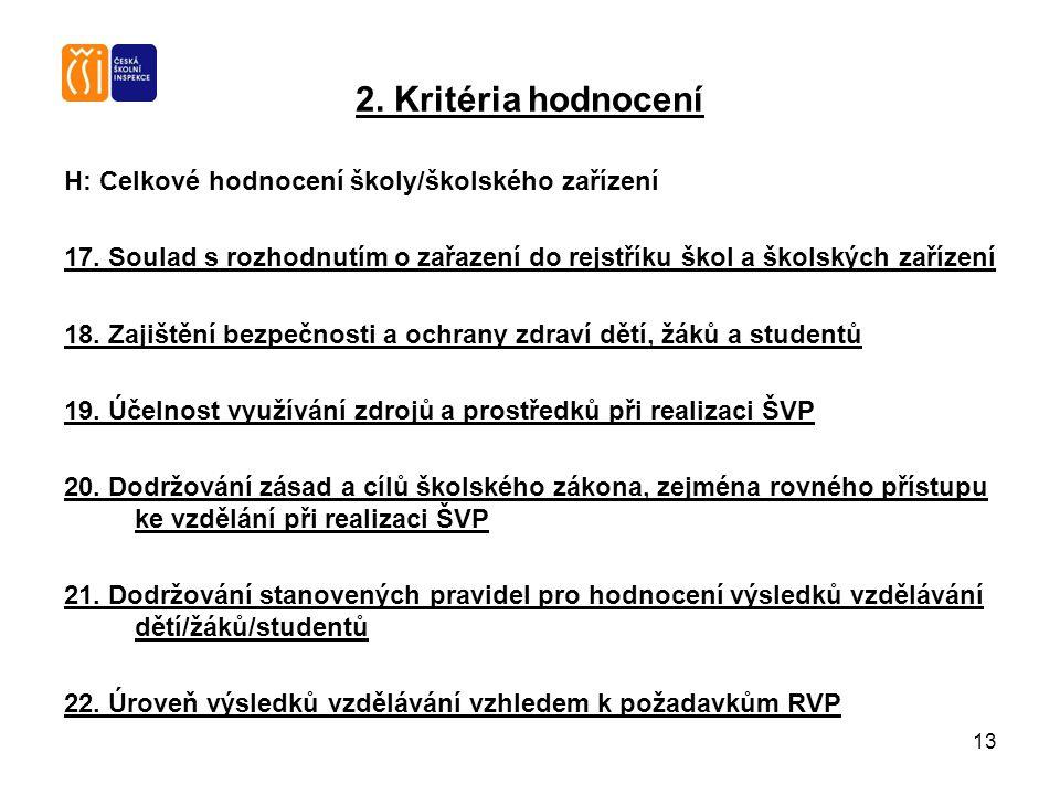 13 2. Kritéria hodnocení H: Celkové hodnocení školy/školského zařízení 17.