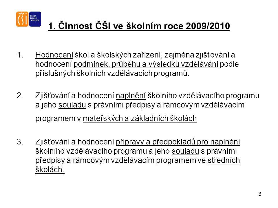 3 1. Činnost ČŠI ve školním roce 2009/2010 1.Hodnocení škol a školských zařízení, zejména zjišťování a hodnocení podmínek, průběhu a výsledků vzdělává
