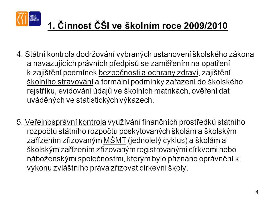 4 1. Činnost ČŠI ve školním roce 2009/2010 4. Státní kontrola dodržování vybraných ustanovení školského zákona a navazujících právních předpisů se zam