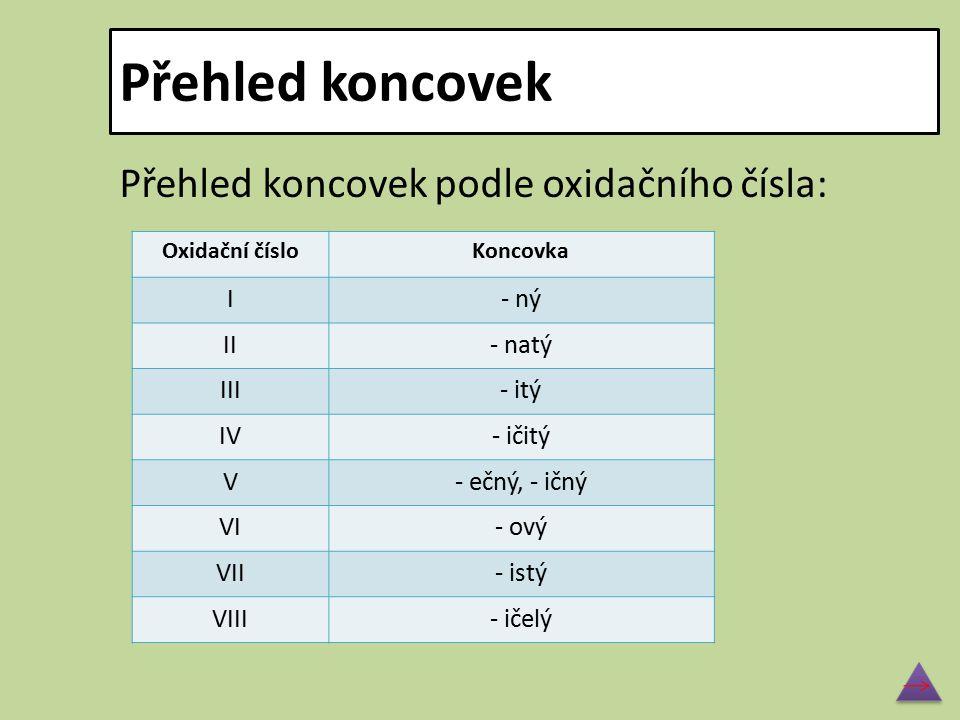 Přehled koncovek Přehled koncovek podle oxidačního čísla: Oxidační čísloKoncovka I- ný II- natý III- itý IV- ičitý V- ečný, - ičný VI- ový VII- istý VIII- ičelý