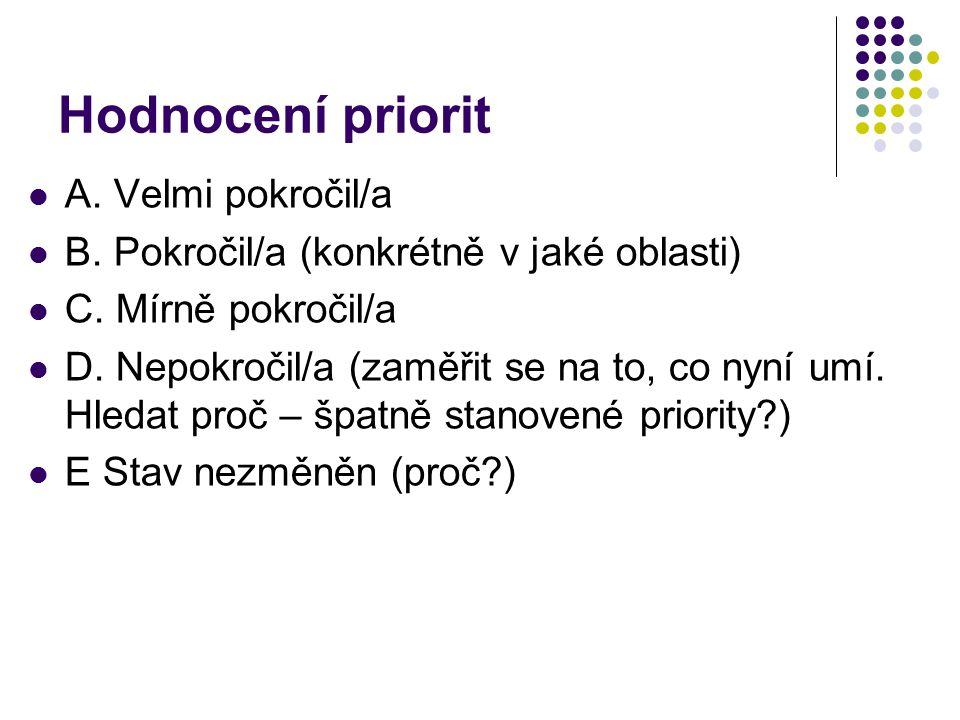 Hodnocení priorit A.Velmi pokročil/a B. Pokročil/a (konkrétně v jaké oblasti) C.