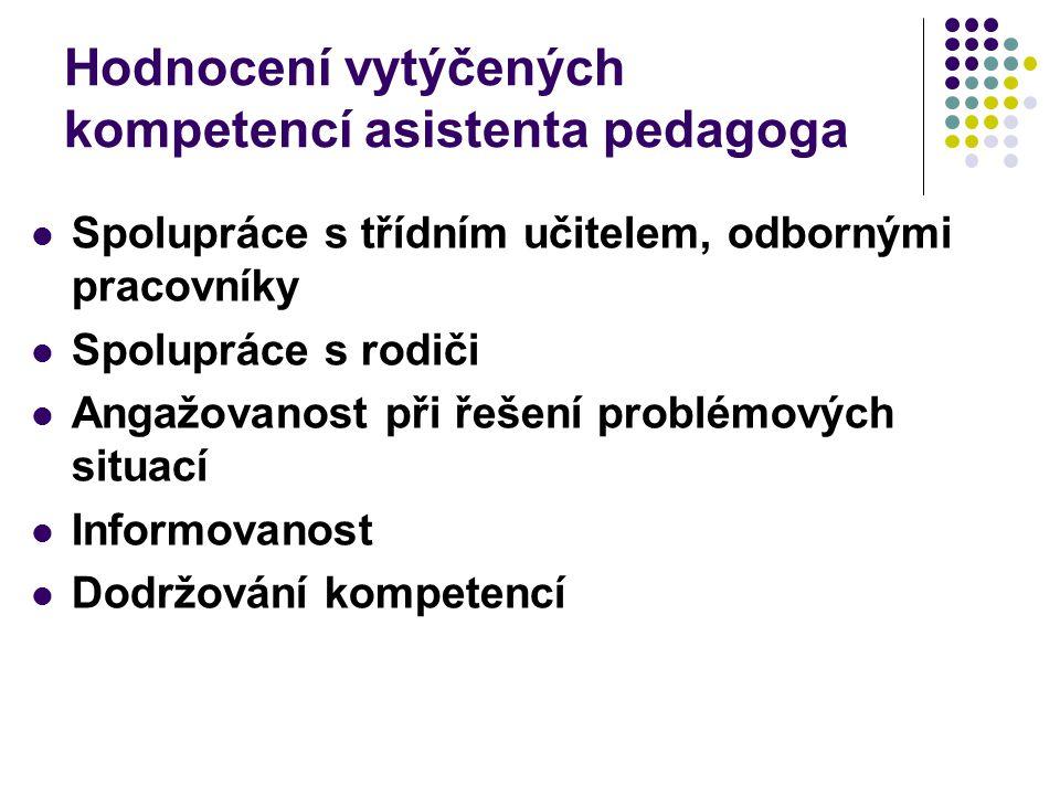 Hodnocení vytýčených kompetencí asistenta pedagoga Spolupráce s třídním učitelem, odbornými pracovníky Spolupráce s rodiči Angažovanost při řešení problémových situací Informovanost Dodržování kompetencí