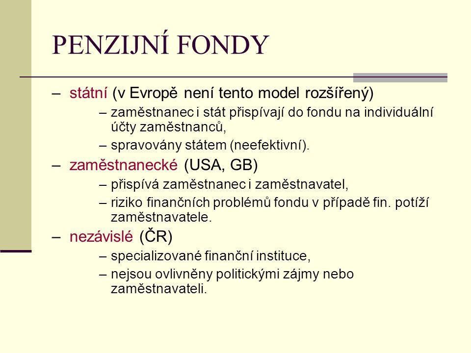 PENZIJNÍ FONDY –státní (v Evropě není tento model rozšířený) –zaměstnanec i stát přispívají do fondu na individuální účty zaměstnanců, –spravovány státem (neefektivní).
