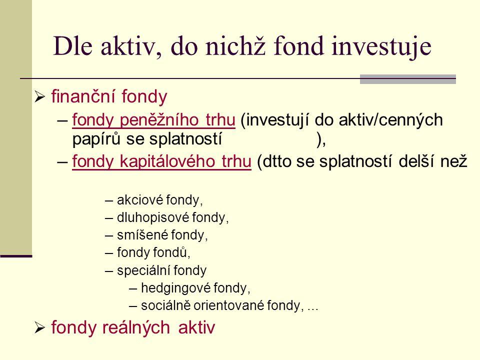 Dle aktiv, do nichž fond investuje  finanční fondy ─ fondy peněžního trhu (investují do aktiv/cenných papírů se splatností ), ─ fondy kapitálového trhu (dtto se splatností delší než ─ akciové fondy, ─ dluhopisové fondy, ─ smíšené fondy, ─ fondy fondů, ─ speciální fondy ─ hedgingové fondy, ─ sociálně orientované fondy,...