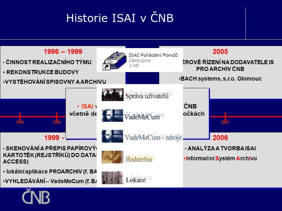 Historie ISAI v ČNB 19991996200020012005200620072004 1996 – 1999 ČINNOST REALIZAČNÍHO TÝMU REKONSTRUKCE BUDOVY VYSTĚHOVÁNÍ SPISOVNY A ARCHIVU 1996 – 1