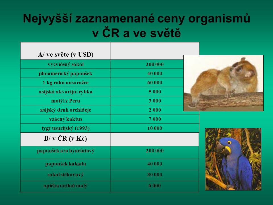 Nejvyšší zaznamenané ceny organismů v ČR a ve světě A/ ve světe (v USD) vycvičený sokol200 000 jihoamerický papoušek40 000 1 kg rohu nosorožce60 000 a