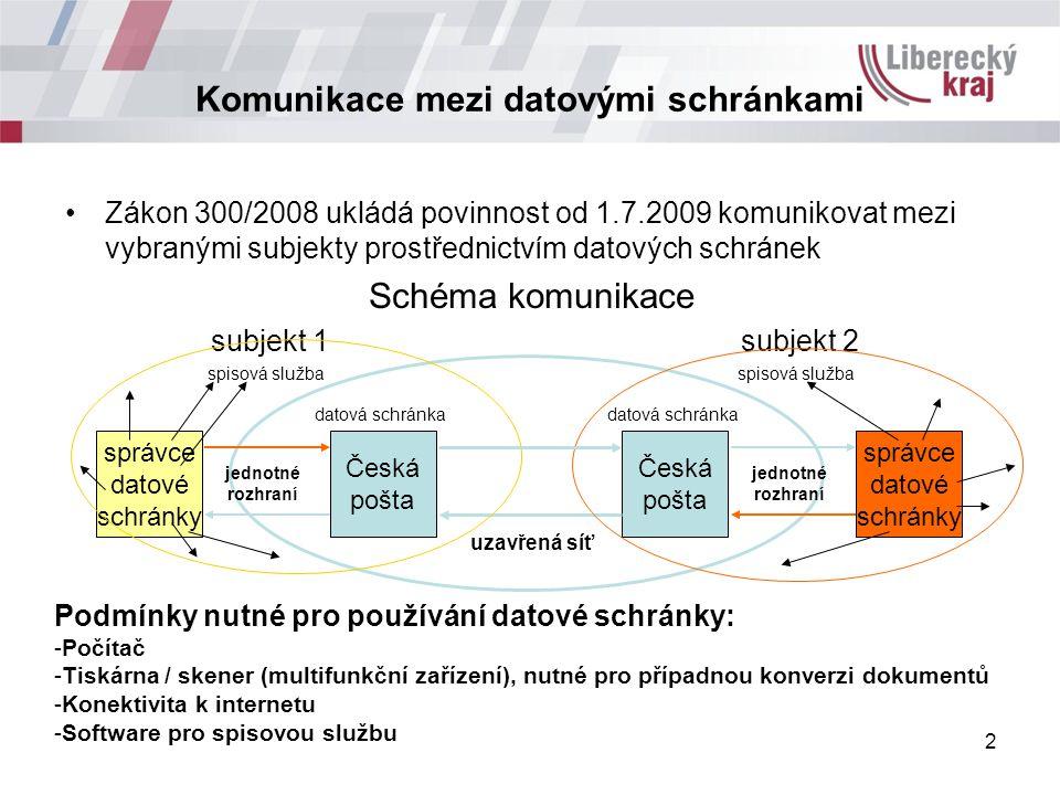 2 Komunikace mezi datovými schránkami Zákon 300/2008 ukládá povinnost od 1.7.2009 komunikovat mezi vybranými subjekty prostřednictvím datových schráne