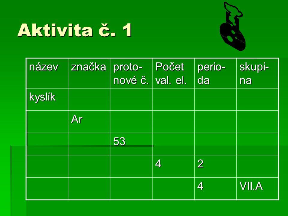 Aktivita č.2  Které prvky se skrývají v následujících pomocných větách.