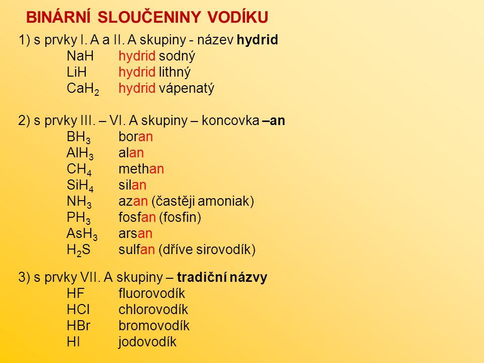 BINÁRNÍ SLOUČENINY VODÍKU 1) s prvky I.A a II.