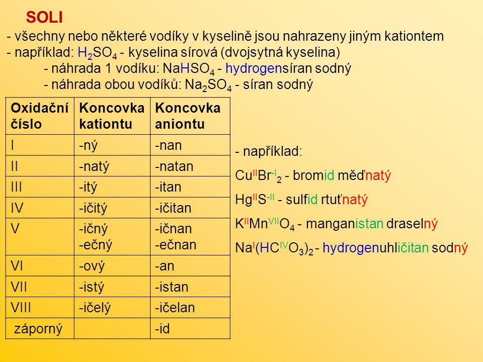 Oxidační číslo Koncovka kationtu Koncovka aniontu I-ný-nan II-natý-natan III-itý-itan IV-ičitý-ičitan V-ičný -ečný -ičnan -ečnan VI-ový-an VII-istý-is