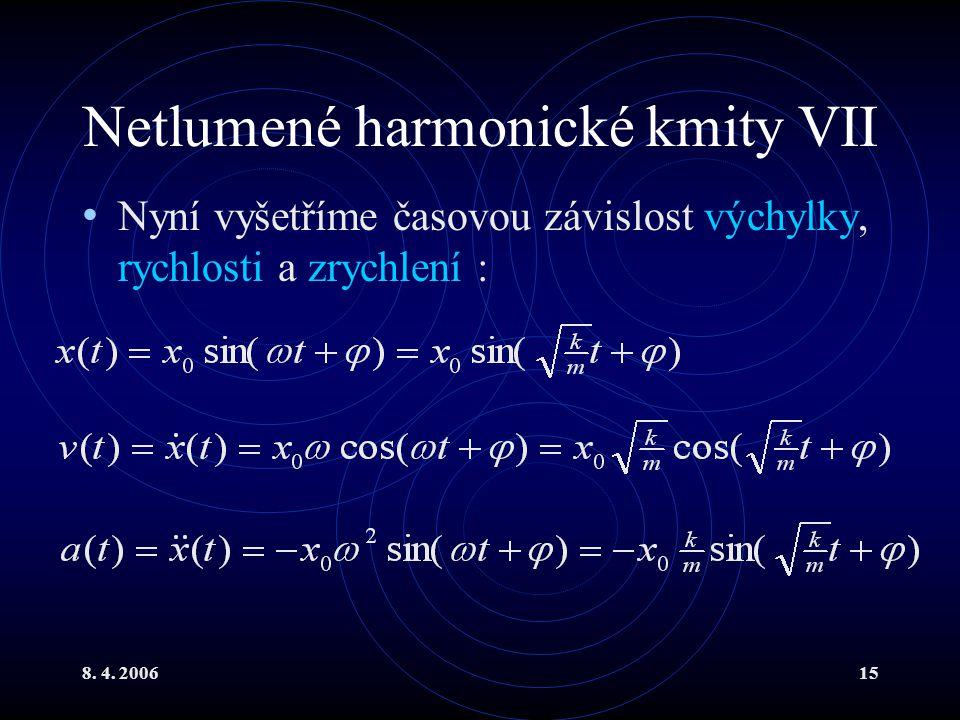8. 4. 200615 Netlumené harmonické kmity VII Nyní vyšetříme časovou závislost výchylky, rychlosti a zrychlení :