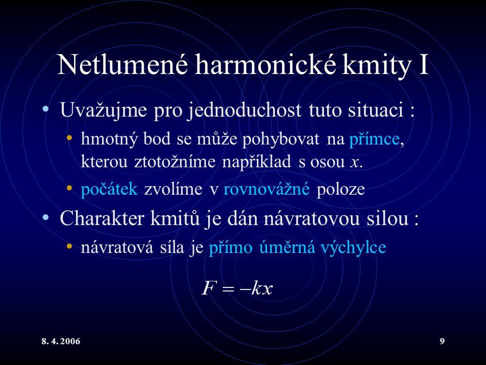 8. 4. 20069 Netlumené harmonické kmity I Uvažujme pro jednoduchost tuto situaci : hmotný bod se může pohybovat na přímce, kterou ztotožníme například