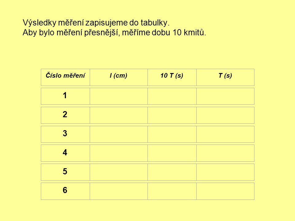Výsledky měření zapisujeme do tabulky. Aby bylo měření přesnější, měříme dobu 10 kmitů. Číslo měřeníl (cm)10 T (s)T (s) 1 2 3 4 5 6
