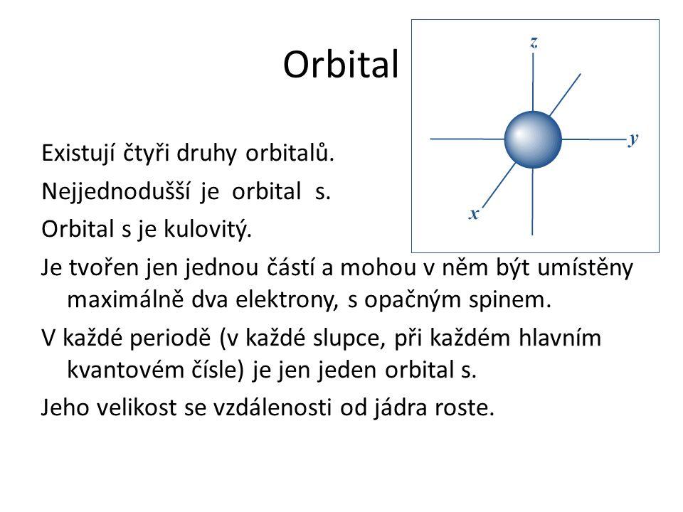 Orbital Existují čtyři druhy orbitalů. Nejjednodušší je orbital s.