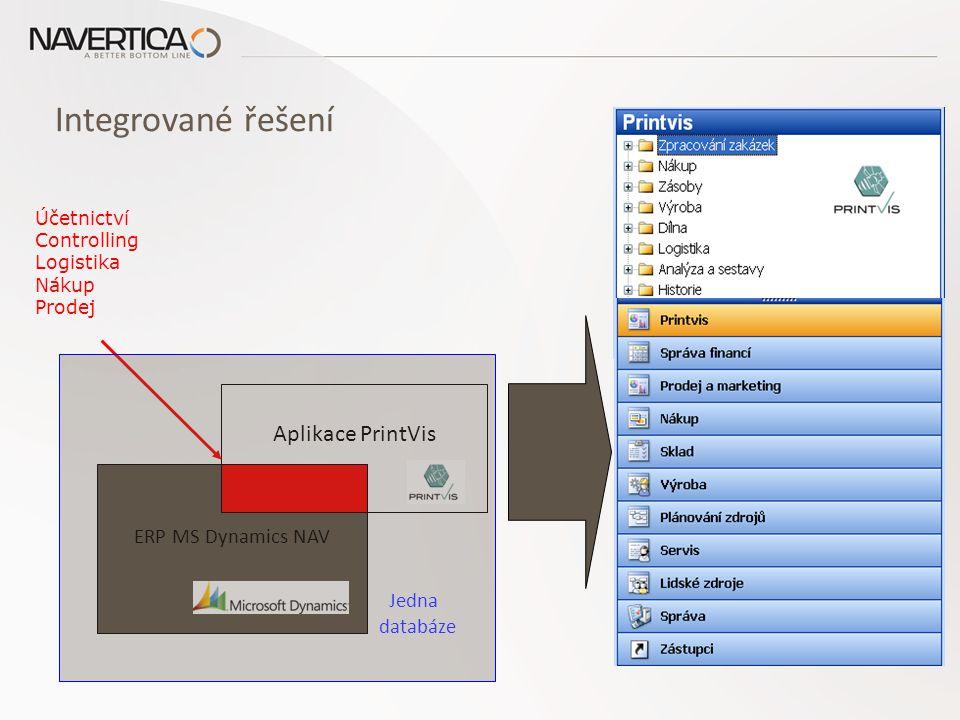 PRIME : PrintVis Rapid Implementation Methodology Hodinové sazby Ceníky Rychlostní tabulky Přídavky Stroje (CC) Uživatelé Stavy zakázek Skupiny zákazníků Skupiny výrobků Formáty, vzorce Kódy operací Barvy Papír Manuál pro vyplnění tabulek v Excelu Dataport
