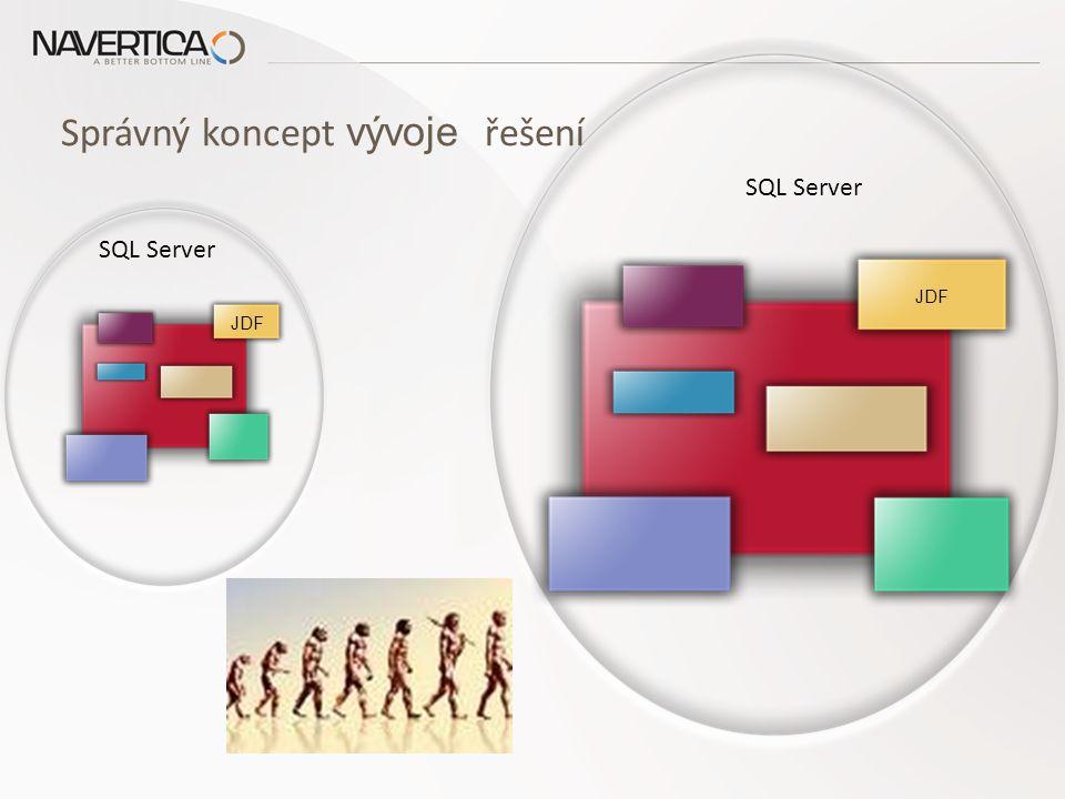 Správný koncept vývoje řešení JDF SQL Server JDF SQL Server