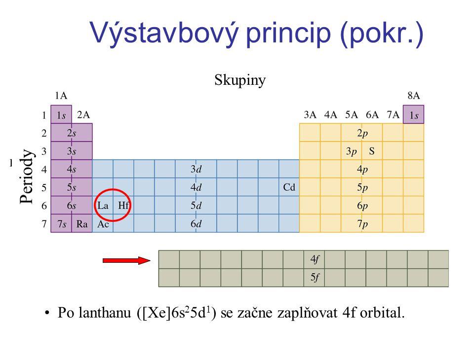 Výstavbový princip (pokr.) Po lanthanu ([Xe]6s 2 5d 1 ) se začne zaplňovat 4f orbital.